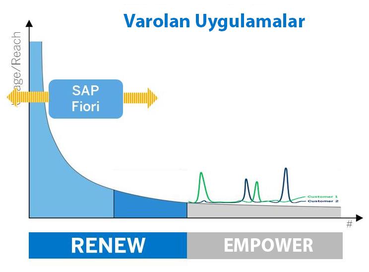 Renew-Empower